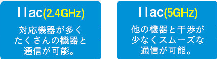 「2.4GHz」と「5GHz」周波数帯.png