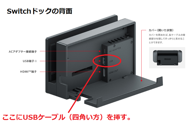 Switchドックの背面.png